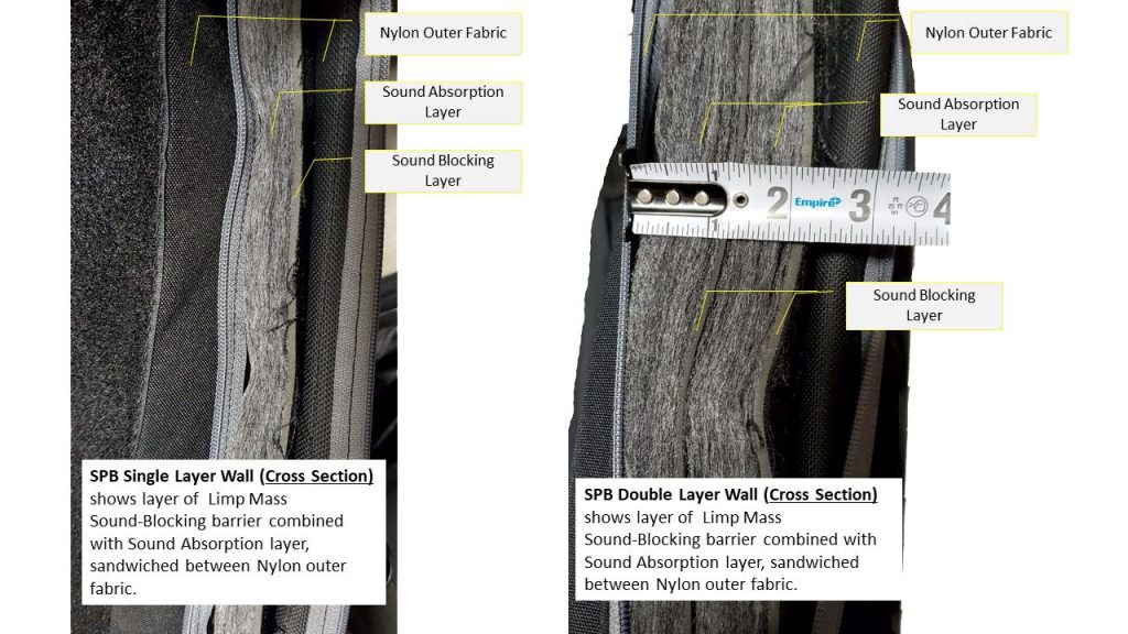 Soundproof Booth Construction- Side by side comparison - Single wall and double wall sound blocking Layers